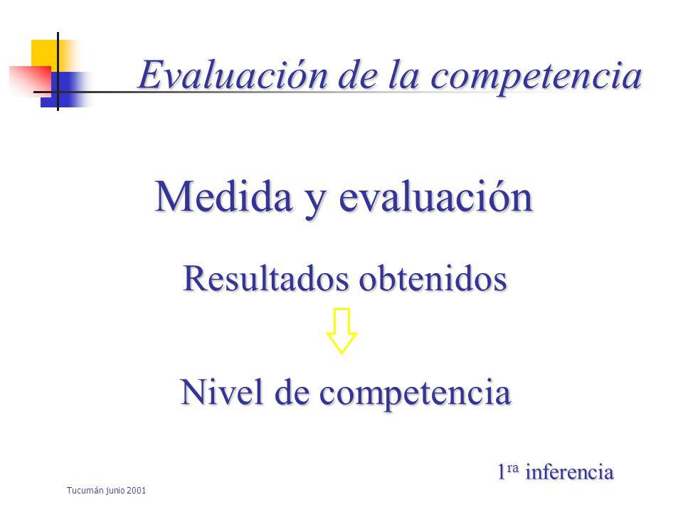 Tucumán junio 2001 Evaluación de la competencia 2 da inferencia Medida y evaluación Desempeño Preparados para abordar la etapa subsecuente