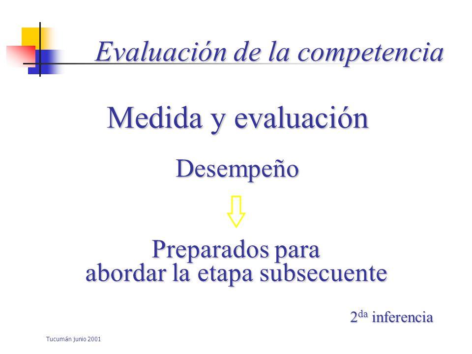 Tucumán junio 2001 Exámenes escritos: tipos de ítems ó Items objetivos - Elección de respuestas al interior de listas sugeridas ó Items subjetivos - Estructuración de las respuestas