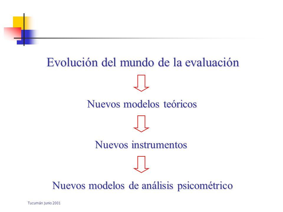 Tucumán junio 2001 Evolución del mundo de la evaluación Nuevos modelos teóricos Nuevos instrumentos Validación de los instrumentos en elaboración