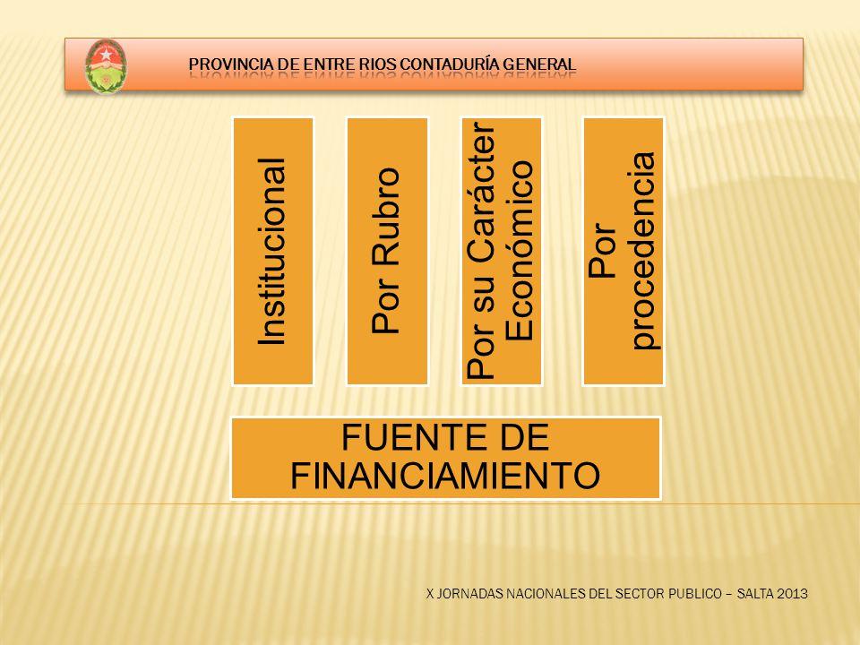 FUENTE DE FINANCIAMIENTO Por su Carácter Económico Por Rubro Por procedencia Institucional