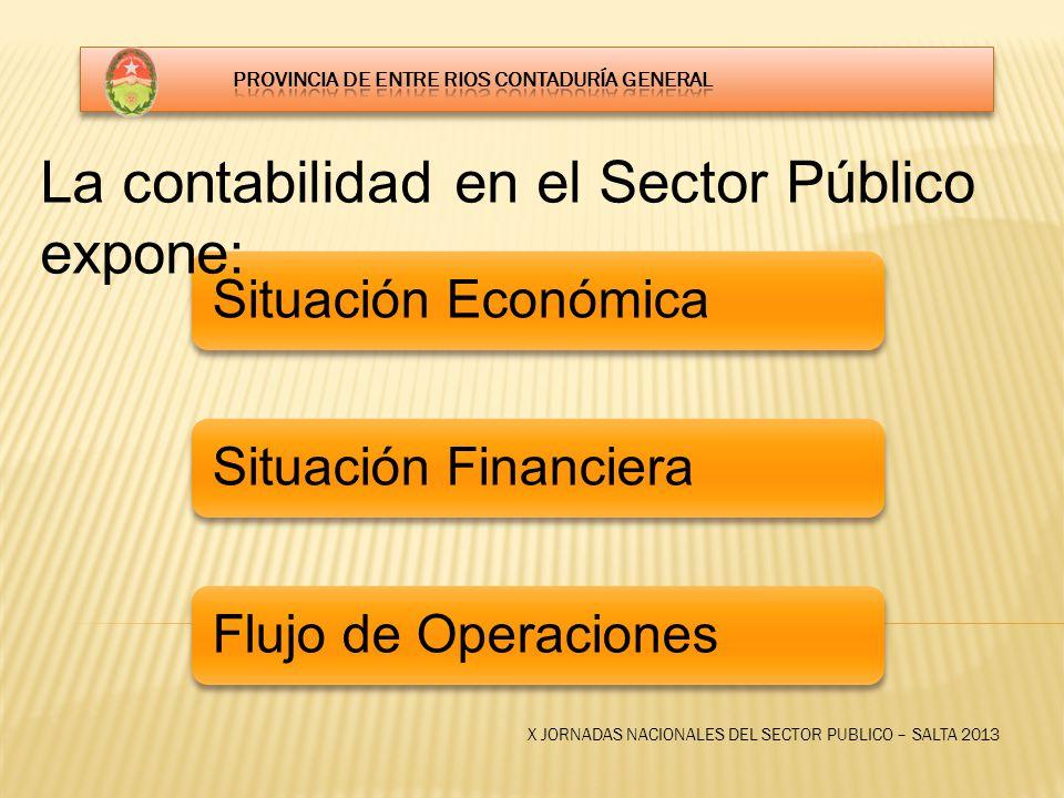 Situación EconómicaSituación FinancieraFlujo de Operaciones La contabilidad en el Sector Público expone: