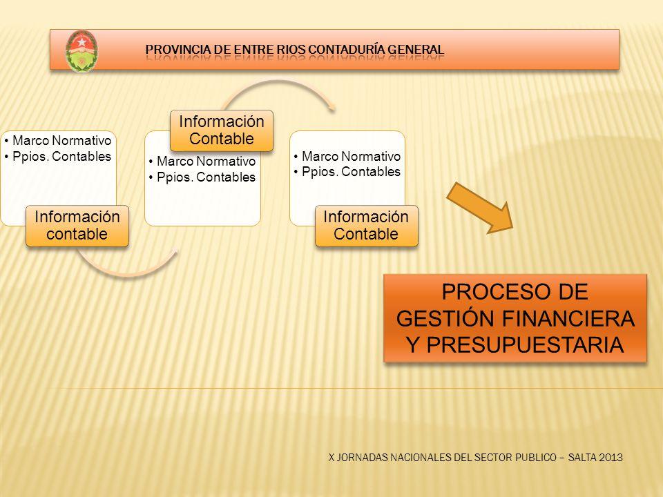 X JORNADAS NACIONALES DEL SECTOR PUBLICO – SALTA 2013 Marco Normativo Ppios.