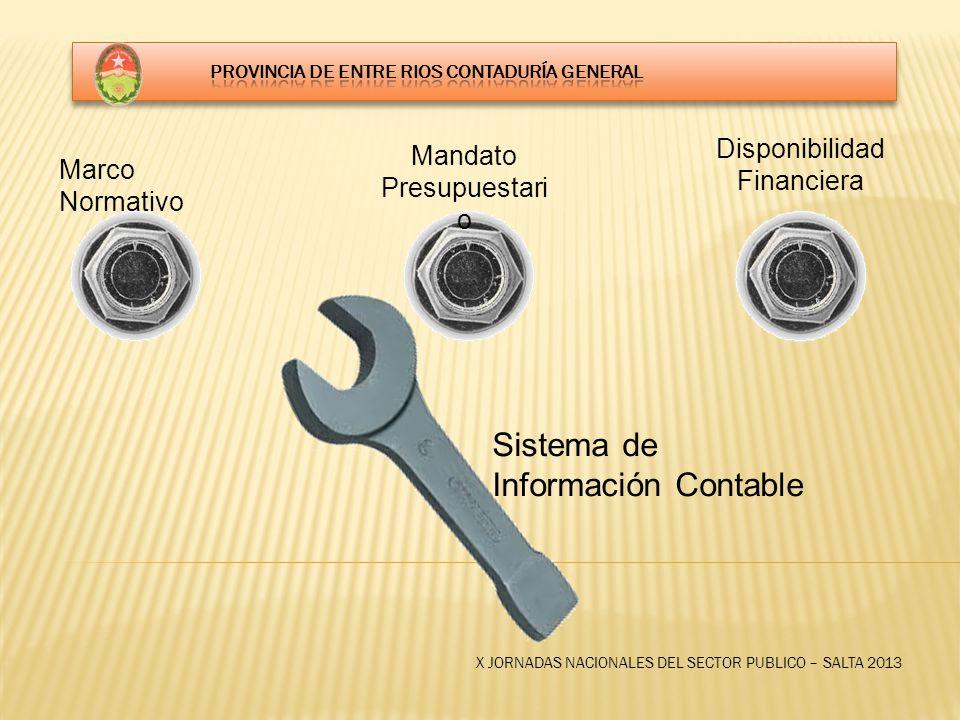 X JORNADAS NACIONALES DEL SECTOR PUBLICO – SALTA 2013 Marco Normativo Disponibilidad Financiera Mandato Presupuestari o Sistema de Información Contable