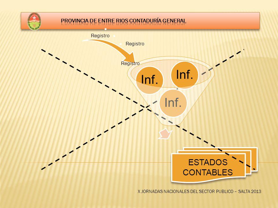 X JORNADAS NACIONALES DEL SECTOR PUBLICO – SALTA 2013 Inf. Registro ESTADOS CONTABLES
