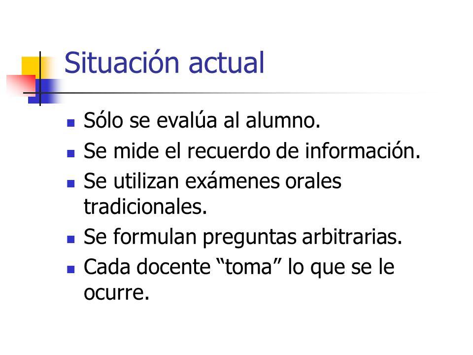 Situación actual Sólo se evalúa al alumno.Se mide el recuerdo de información.