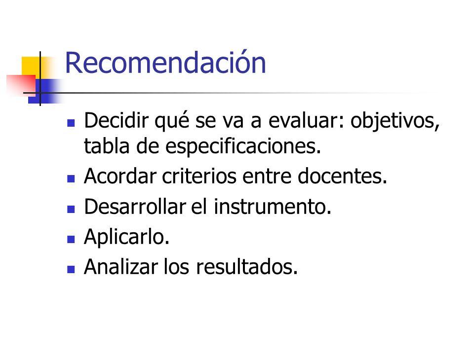 Recomendación Decidir qué se va a evaluar: objetivos, tabla de especificaciones.