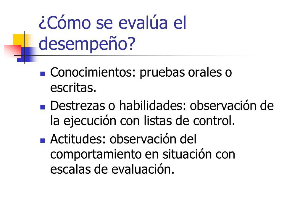 Evaluación del desempeño La evaluación del desempeño significa la evaluación del comportamiento del sujeto en una situación concreta de trabajo.