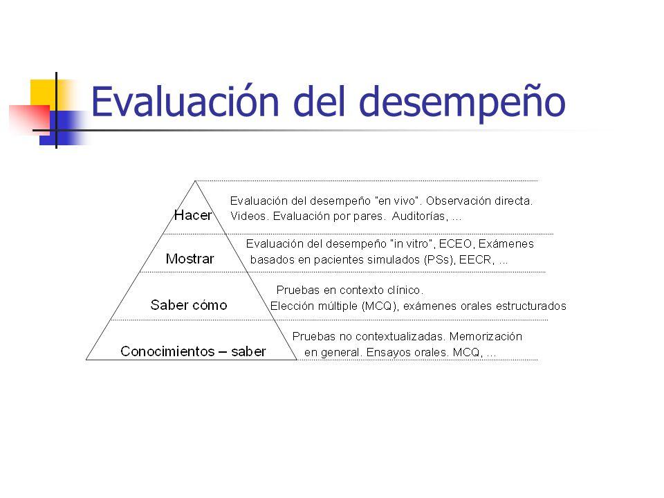 ¿Cómo se evalúa el desempeño.Conocimientos: pruebas orales o escritas.