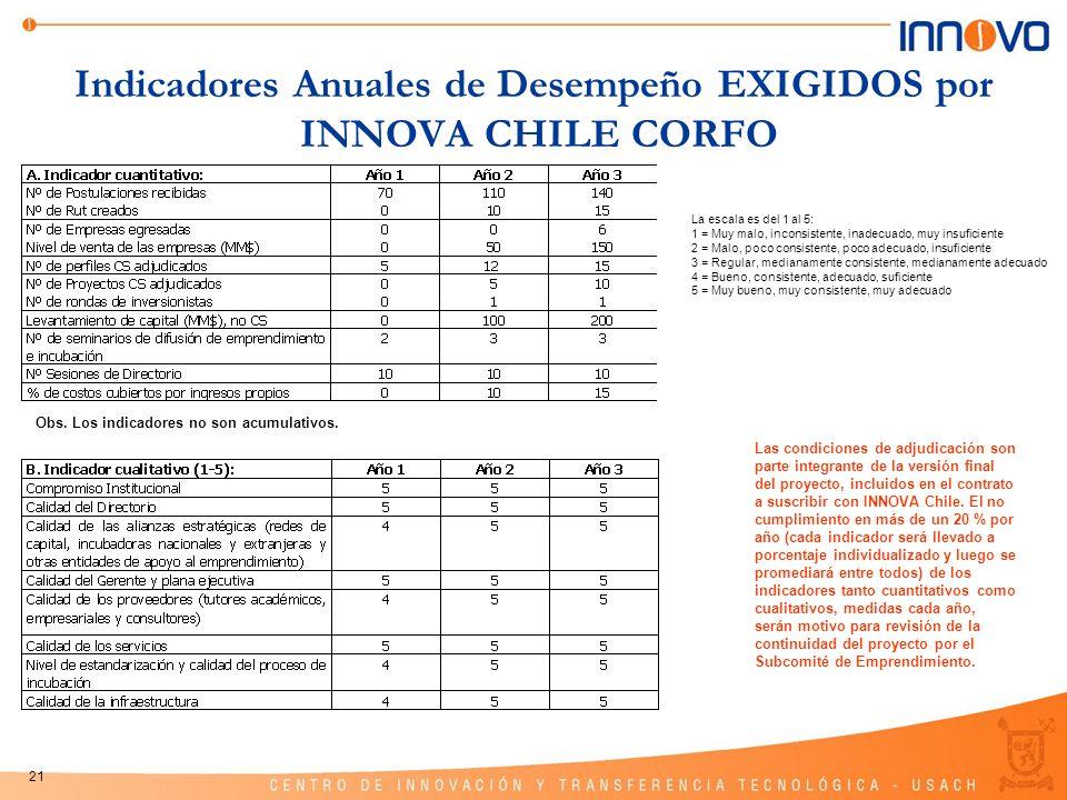 21 Indicadores Anuales de Desempeño EXIGIDOS por INNOVA CHILE CORFO Obs. Los indicadores no son acumulativos. La escala es del 1 al 5: 1 = Muy malo, i