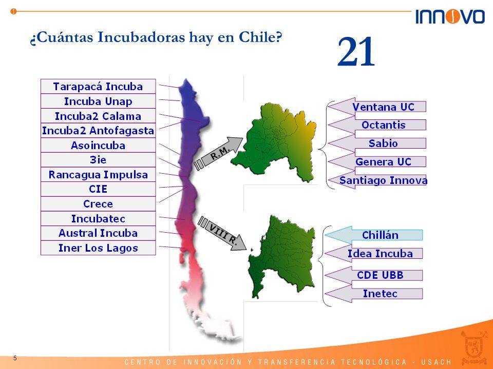 5 ¿Cuántas Incubadoras hay en Chile? 21
