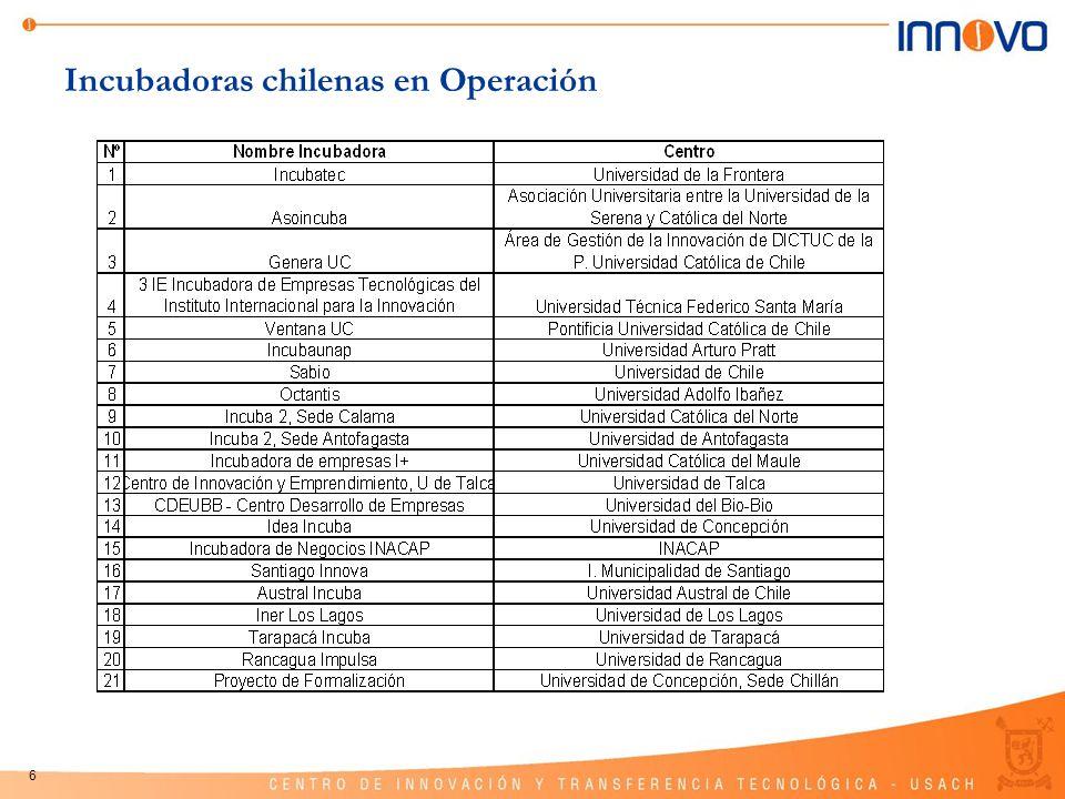 6 Incubadoras chilenas en Operación