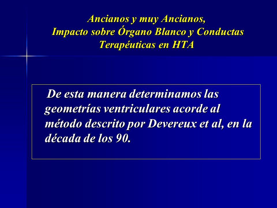 Impacto sobre Organo Blanco y Conductas Terapeuticas en HTA. Caracteristicas de la adaptación Impacto sobre Organo Blanco y Conductas Terapeuticas en