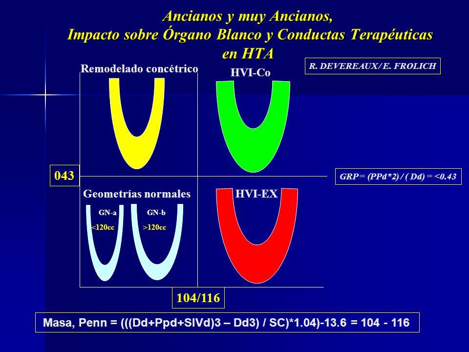 Ancianos y muy Ancianos, Impacto sobre Órgano Blanco y Conductas Terapéuticas en HTA De esta manera determinamos las geometrías ventriculares acorde a