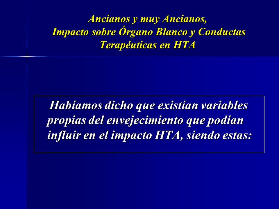 Impacto sobre Organo Blanco y Conductas Terapeuticas en HTA. Caracteristicas de la adaptación cerebral Impacto sobre Organo Blanco y Conductas Terapeu