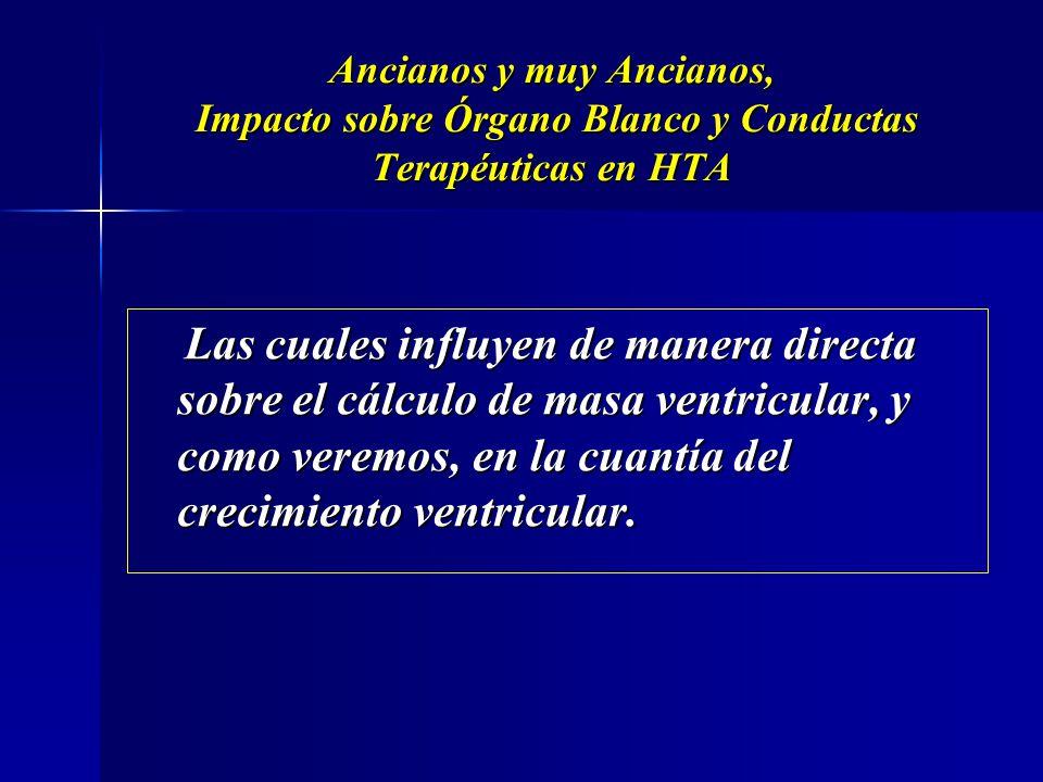 Ancianos y muy Ancianos, Impacto sobre Órgano Blanco y Conductas Terapéuticas en HTA Sup.Corp>80 1,721,84 Sup.Corp>70 1,781,91 Sup.Corp>60 1,811,98
