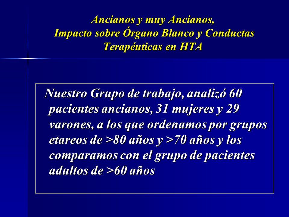 Ancianos y muy Ancianos, Impacto sobre Órgano Blanco y Conductas Terapéuticas en HTA IMVI>80 99,56134,94 IMVI>70 118,28156,35 IMVI >60 132,58169,35