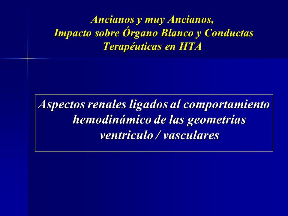 Ancianos y muy Ancianos, Impacto sobre Órgano Blanco y Conductas Terapéuticas en HTA Imp. Aó 240.43 RPT 1881.8 VR-Arm. Art Aumentada: 7.53 VOP 10.4 VS