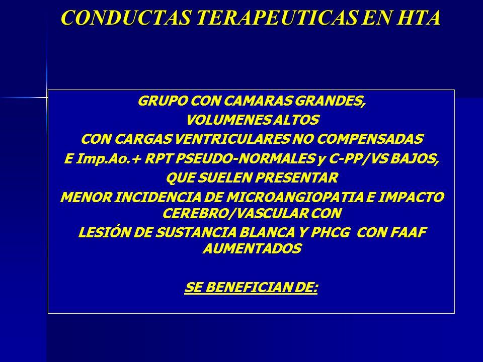 Imp Ao Imp. S TPAo/m RPTVRAA PHCGPEFTFGFFG Diam Vol VI MVIGPTPDIST Dr. Luis Alberto Colonna y Cols.