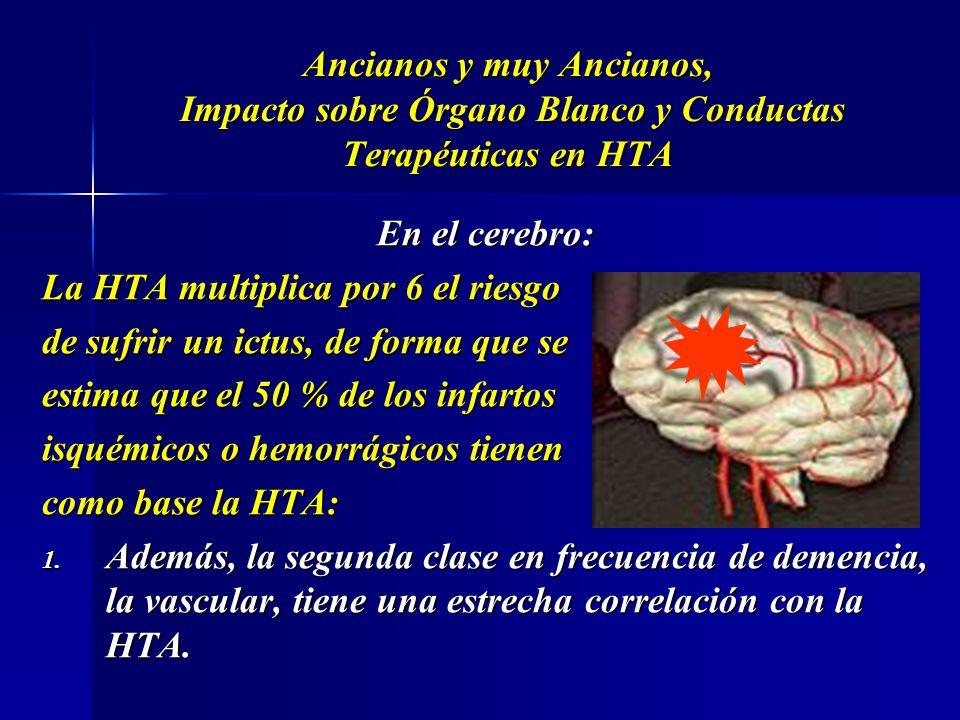 La EVH y el Impacto cerebro-vascular Ancianos y muy Ancianos, Impacto sobre Órgano Blanco y Conductas Terapéuticas en HTA