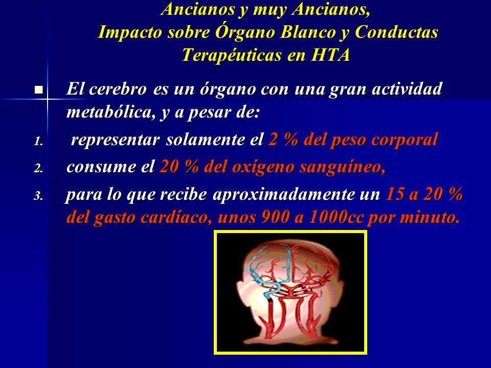 En el cerebro: La HTA multiplica por 6 el riesgo de sufrir un ictus, de forma que se estima que el 50 % de los infartos isquémicos o hemorrágicos tien