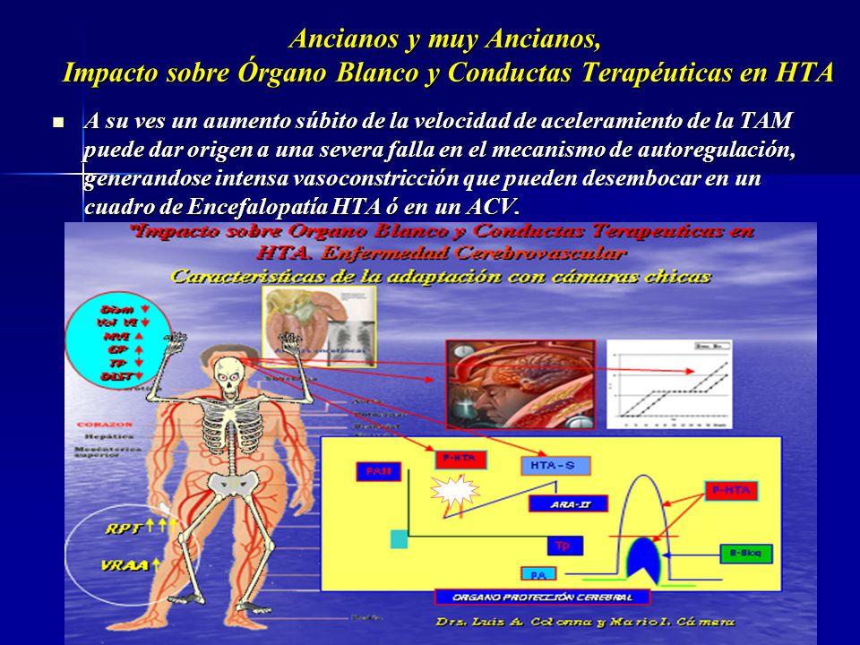 A pesar del fenómeno de autorregulación cerebral, la HTA sostenida da lugar a lesiones en las arterias que provocan vasoconstricción, causadas por hip