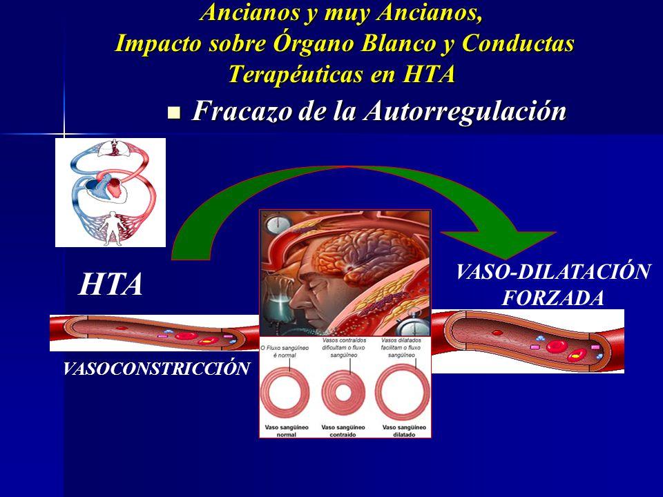 De esta manera: De esta manera: · La vasoconstricción arterial es un mecanismo protector del incremento de la presión de perfusión destinado a mantene
