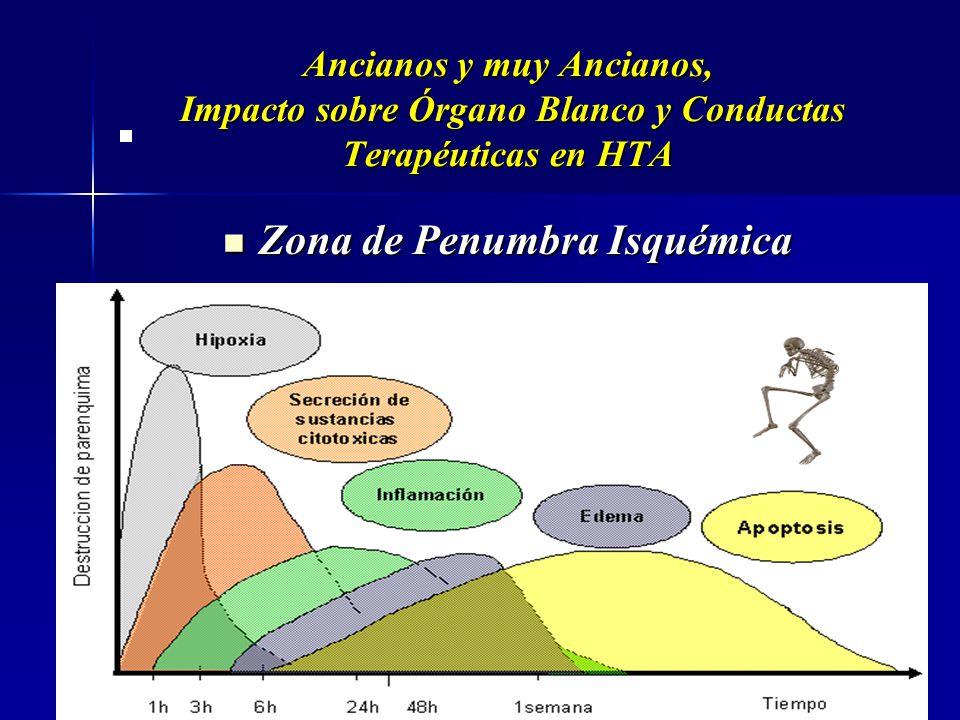 Zona de Penumbra Isquémica Ancianos y muy Ancianos, Impacto sobre Órgano Blanco y Conductas Terapéuticas en HTA