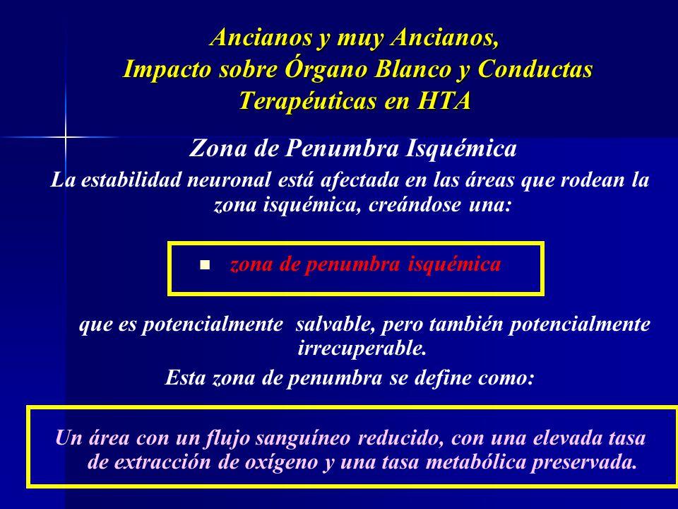 Zona de Penumbra Isquémica Zona de Penumbra Isquémica Ancianos y muy Ancianos, Impacto sobre Órgano Blanco y Conductas Terapéuticas en HTA