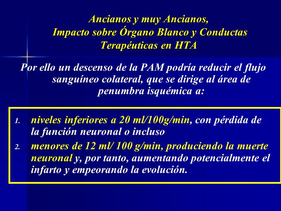 Zona de Penumbra Isquémica La estabilidad neuronal está afectada en las áreas que rodean la zona isquémica, creándose una: zona de penumbra isquémica