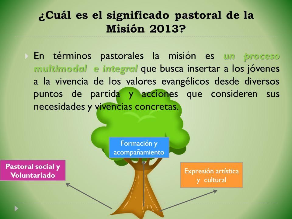 ¿Cuál es el significado pastoral de la Misión 2013? un proceso multimodal e integral En términos pastorales la misión es un proceso multimodal e integ