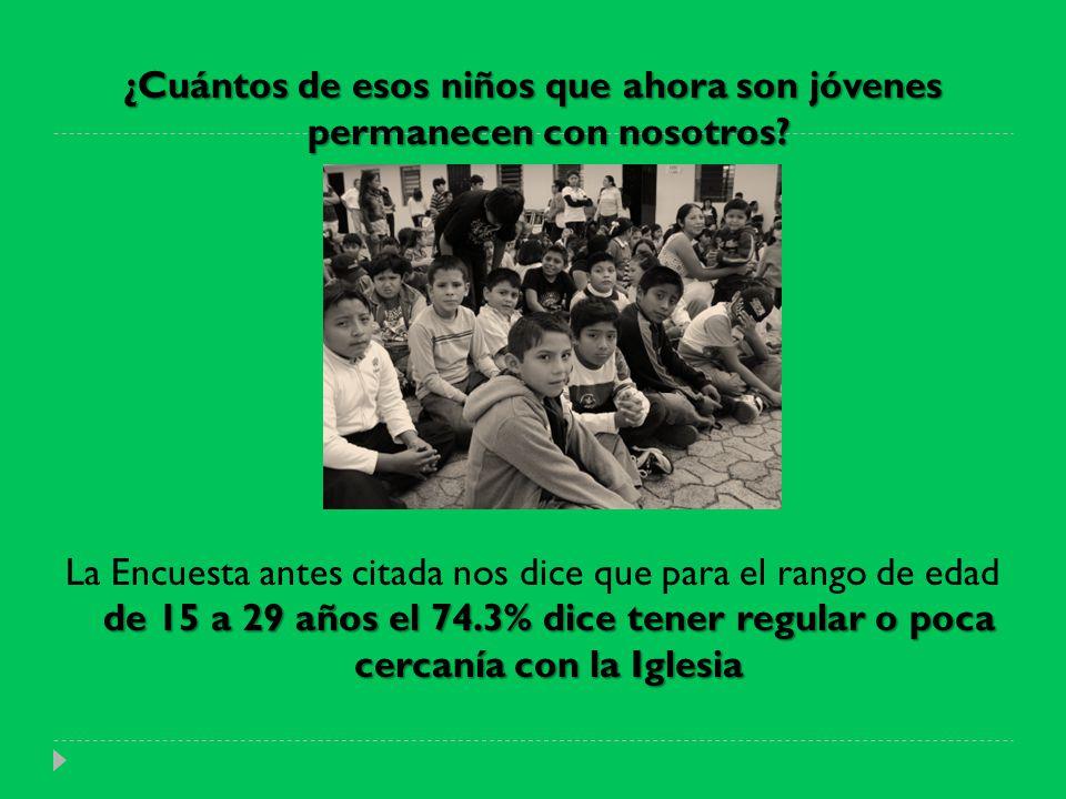 ¿Cuántos de esos niños que ahora son jóvenes permanecen con nosotros? de 15 a 29 años el 74.3% dice tener regular o poca cercanía con la Iglesia La En