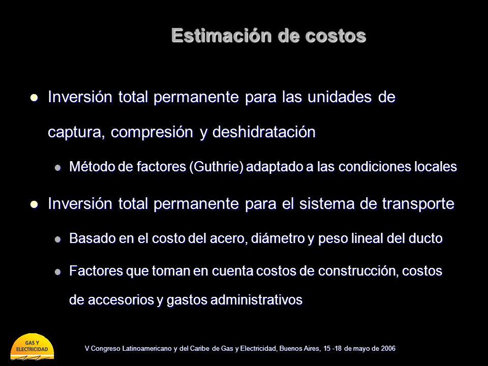 V Congreso Latinoamericano y del Caribe de Gas y Electricidad, Buenos Aires, 15 -18 de mayo de 2006 Estimación de costos Inversión total permanente pa