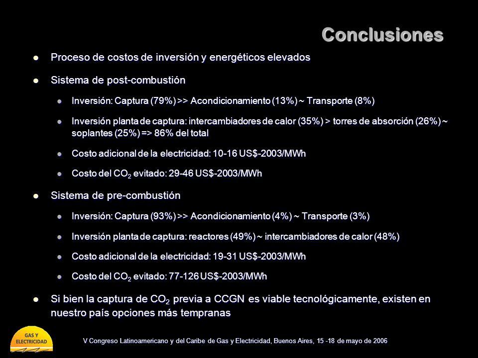 V Congreso Latinoamericano y del Caribe de Gas y Electricidad, Buenos Aires, 15 -18 de mayo de 2006 Conclusiones Proceso de costos de inversión y ener