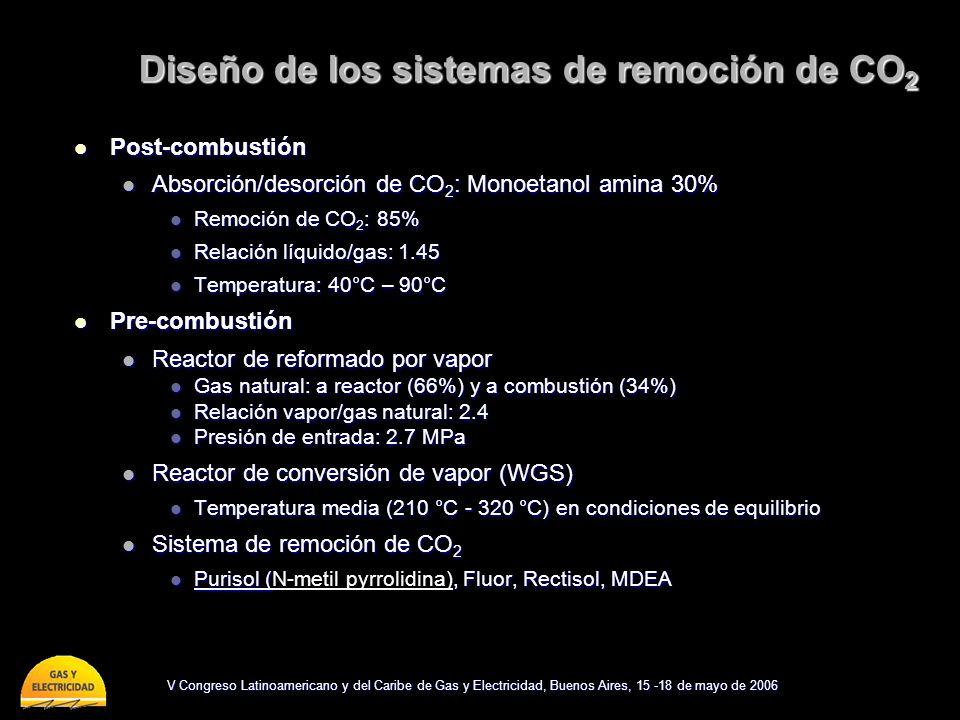 V Congreso Latinoamericano y del Caribe de Gas y Electricidad, Buenos Aires, 15 -18 de mayo de 2006 Diseño de los sistemas de remoción de CO 2 Post-co