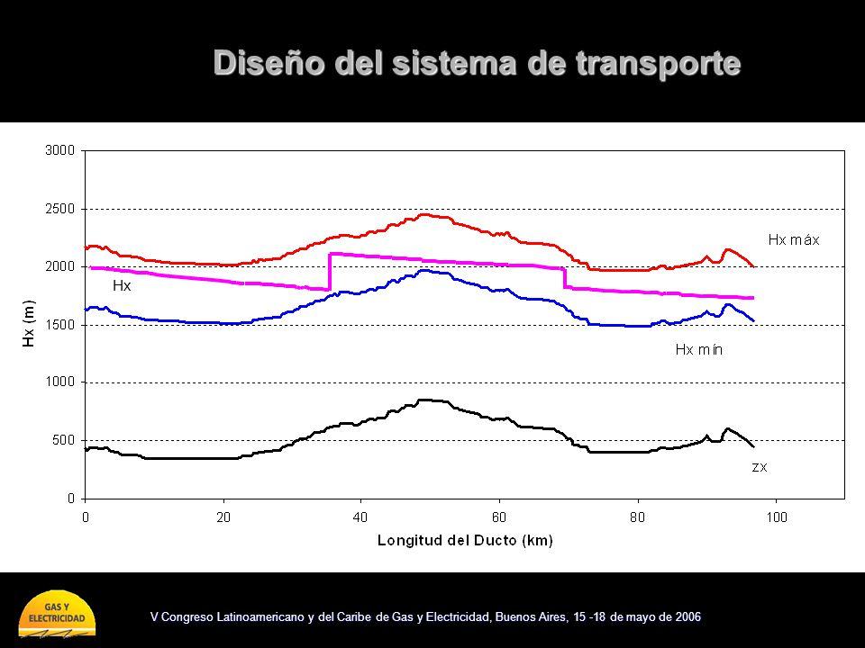 V Congreso Latinoamericano y del Caribe de Gas y Electricidad, Buenos Aires, 15 -18 de mayo de 2006 Diseño de la unidad de recuperación – Resultados para una recuperación del 85% EquipoCaracterística Torres Absorbedoras (6) Diámetro 10 m Altura 22 m Torres Regeneradoras (2) Diámetro máximo 7.65 m Altura 18 m Área de condensadores (4) 1025.3 m 2 Área de reboilers (8) 1003 m 2 Intercambiadores de Calor (42) Área total 43560 m 2 Ventiladores (6) Potencia neta total 30 MW P 0.204 atm Sistema de bombas Potencia requerida 1.5 MW