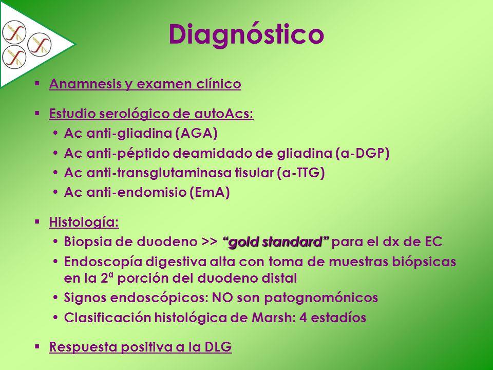 Diagnóstico Anamnesis y examen clínico Estudio serológico de autoAcs: Ac anti-gliadina (AGA) Ac anti-péptido deamidado de gliadina (a-DGP) Ac anti-tra