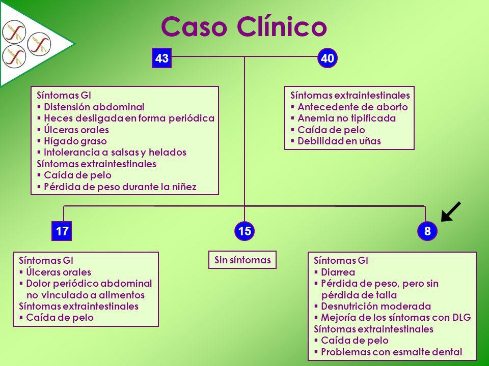 40 81715 43 Caso Clínico Síntomas GI Distensión abdominal Heces desligada en forma periódica Úlceras orales Hígado graso Intolerancia a salsas y helad