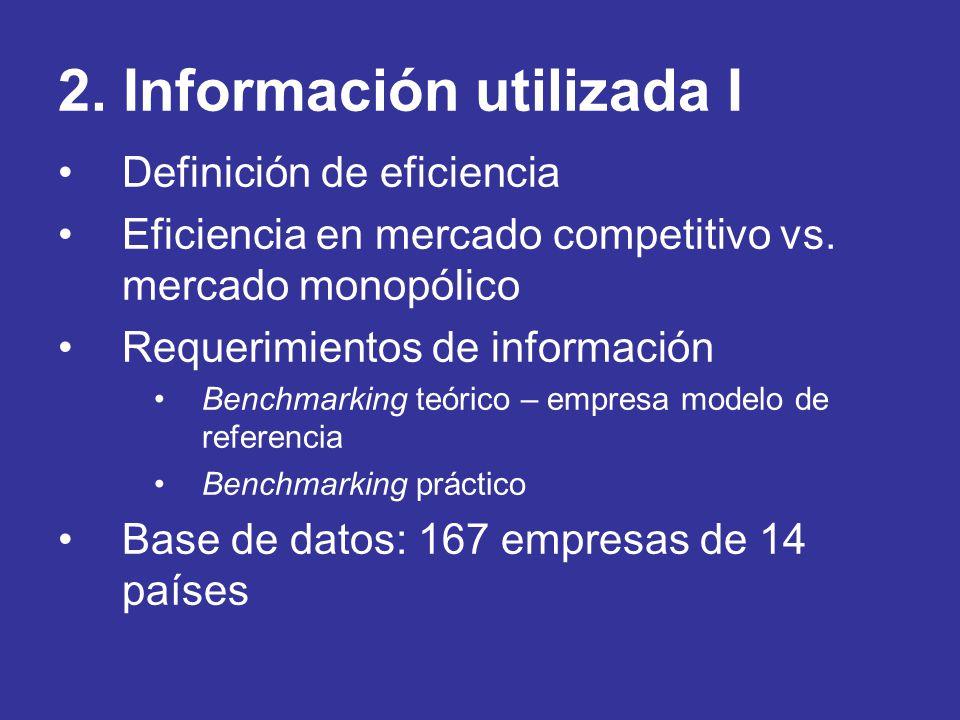 2. Información utilizada I Definición de eficiencia Eficiencia en mercado competitivo vs. mercado monopólico Requerimientos de información Benchmarkin