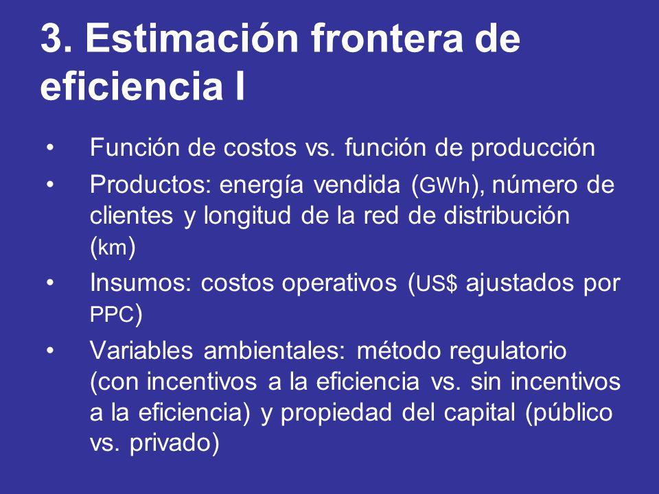 3. Estimación frontera de eficiencia I Función de costos vs. función de producción Productos: energía vendida ( GWh ), número de clientes y longitud d