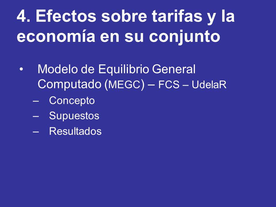 4. Efectos sobre tarifas y la economía en su conjunto Modelo de Equilibrio General Computado ( MEGC ) – FCS – UdelaR –Concepto –Supuestos –Resultados