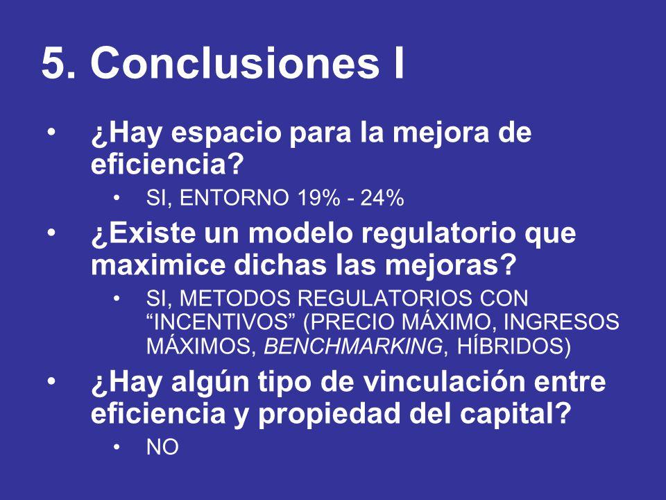 5. Conclusiones I ¿Hay espacio para la mejora de eficiencia? SI, ENTORNO 19% - 24% ¿Existe un modelo regulatorio que maximice dichas las mejoras? SI,