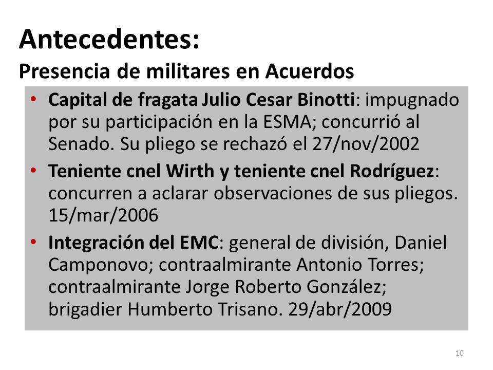 Antecedentes: Presencia de militares en Acuerdos Capital de fragata Julio Cesar Binotti: impugnado por su participación en la ESMA; concurrió al Senado.