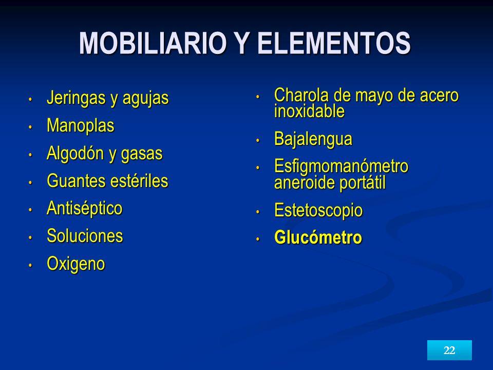 MOBILIARIO Y ELEMENTOS Jeringas y agujas Jeringas y agujas Manoplas Manoplas Algodón y gasas Algodón y gasas Guantes estériles Guantes estériles Antis