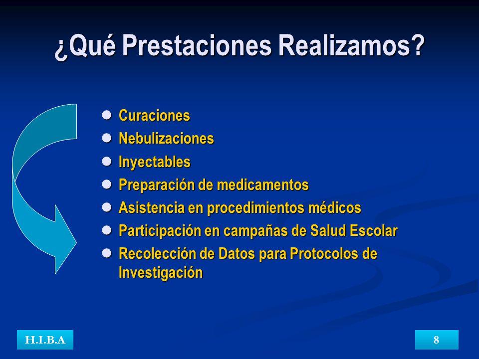 ¿Qué Prestaciones Realizamos? H.I.B.A8 Curaciones Nebulizaciones Inyectables Preparación de medicamentos Asistencia en procedimientos médicos Particip