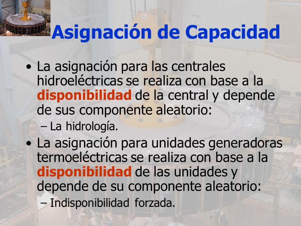 Asignación de Capacidad La asignación para las centrales hidroeléctricas se realiza con base a la disponibilidad de la central y depende de sus compon