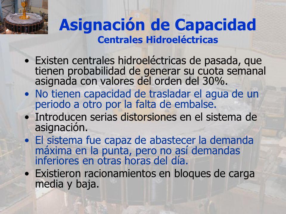 Asignación de Capacidad Centrales Hidroeléctricas Existen centrales hidroeléctricas de pasada, que tienen probabilidad de generar su cuota semanal asi