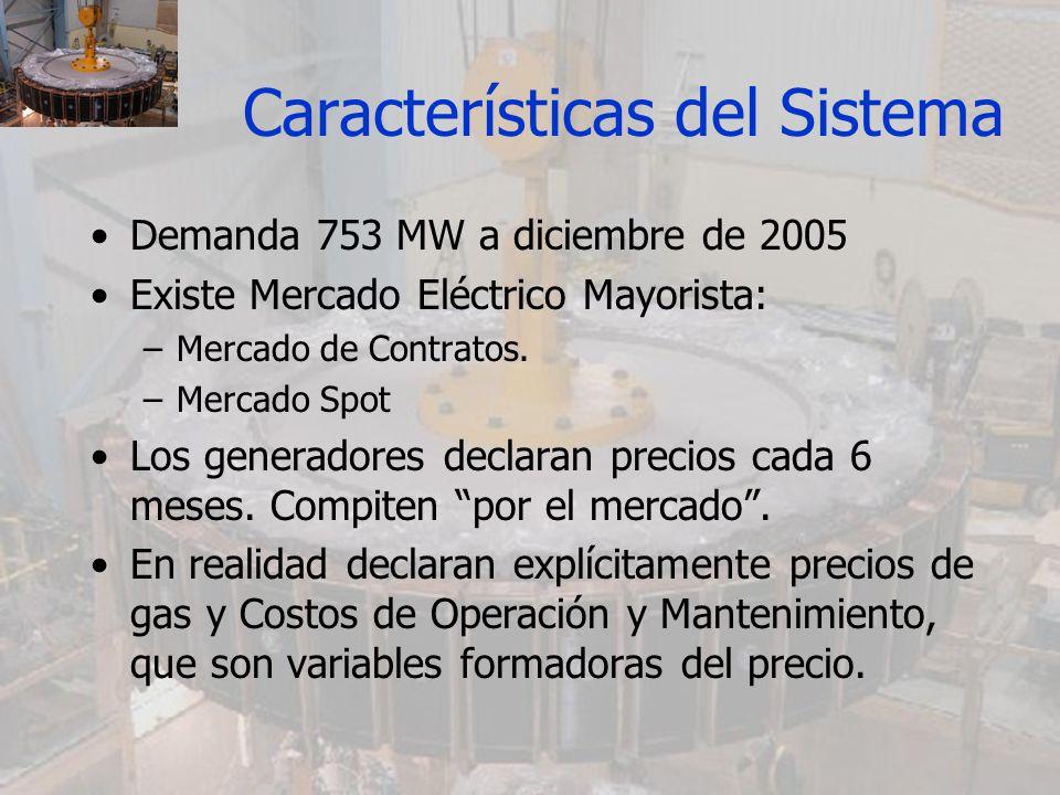 Características del Sistema Demanda 753 MW a diciembre de 2005 Existe Mercado Eléctrico Mayorista: –Mercado de Contratos. –Mercado Spot Los generadore