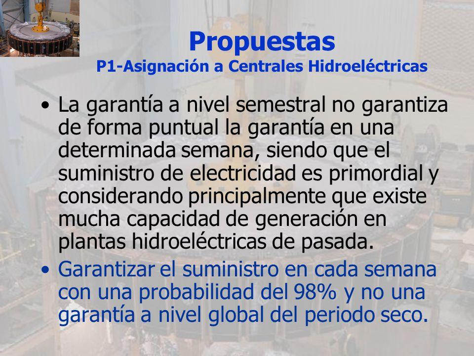 Propuestas P1-Asignación a Centrales Hidroeléctricas La garantía a nivel semestral no garantiza de forma puntual la garantía en una determinada semana