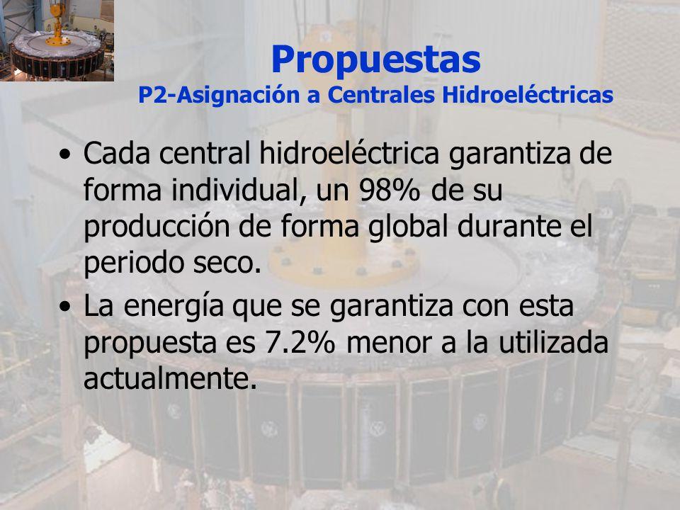 Propuestas P2-Asignación a Centrales Hidroeléctricas Cada central hidroeléctrica garantiza de forma individual, un 98% de su producción de forma globa