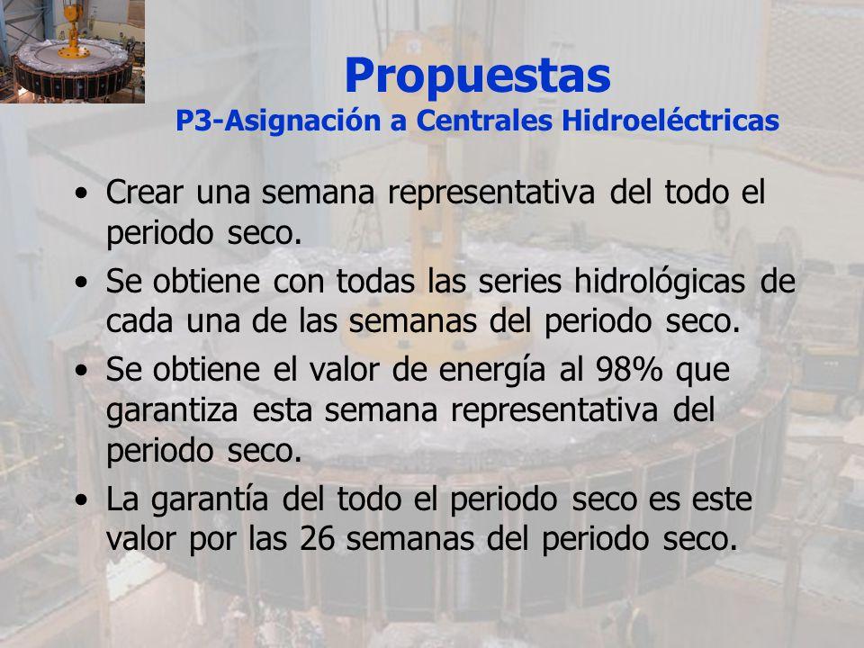 Propuestas P3-Asignación a Centrales Hidroeléctricas Crear una semana representativa del todo el periodo seco. Se obtiene con todas las series hidroló